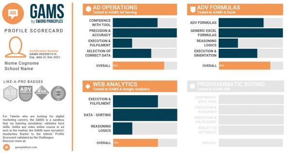 Profile Scorecard - Gamsplatform GAMS